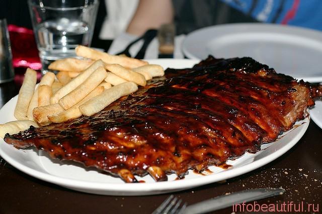 Фото рецепт жаркого из свинины
