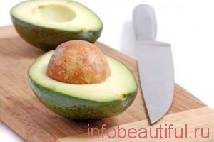 Калории в авокадо