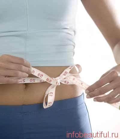 12 простых упражнений для похудения живота